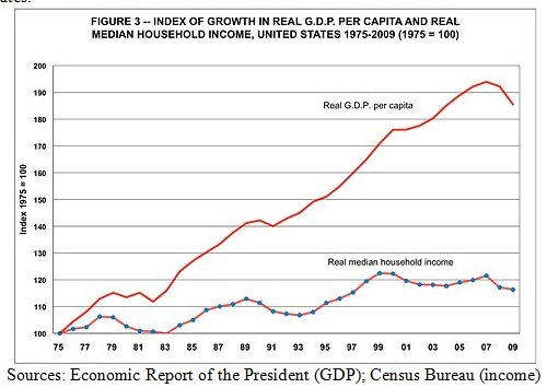 graph a aug2013